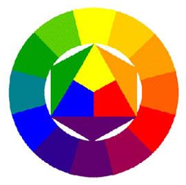 cours de peinture en ligne les harmonies color es. Black Bedroom Furniture Sets. Home Design Ideas